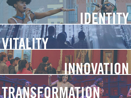 Identity Vitality Innovation Transformation